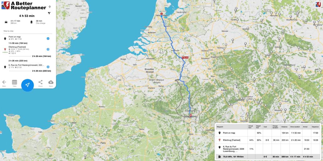 A Better Routeplanner - Route du Soleil plannen met elektrische auto